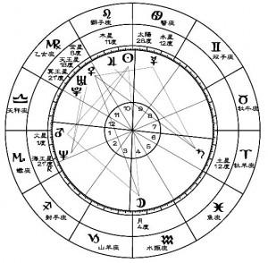 chart_miel (2)